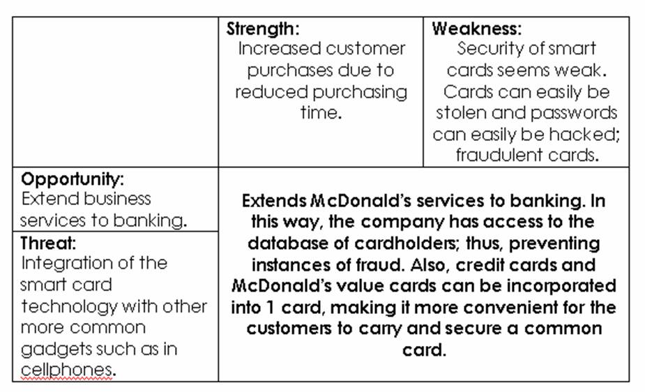 fedex case study swot Fedex case study case 1 how fedex works: enterprise systems 1 fedex uses many (swot) associated with fedex 3 is there evidence that fedex has.